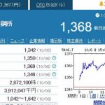 日産の不正に続き 神戸製鋼も!データ検査データ改ざん 株価はどうなるか!