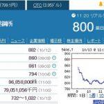 神戸製鋼データ改ざん 海外へも波及 株価ピンチか? #主力の鉄鋼製品